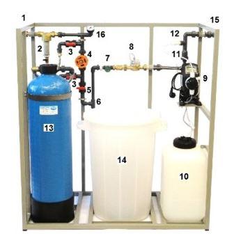 AUDKC automatické blokové úpravny vody s demikolonou, konduktometrem EC2 a dávkovacím čerpadlem