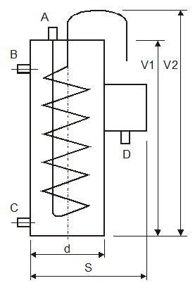 CHV 100 chladič vzorků vody nebo páry schema