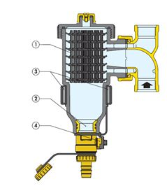 Dirtmag separátory kalů s magnetem - schema