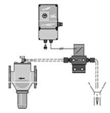 Filtr na mechanické nečistoty přírubový FR50A - provedení s automatickým proplachem filtru