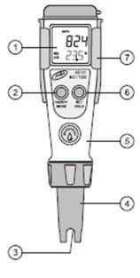 AD31 digitální konduktometr - popis částí