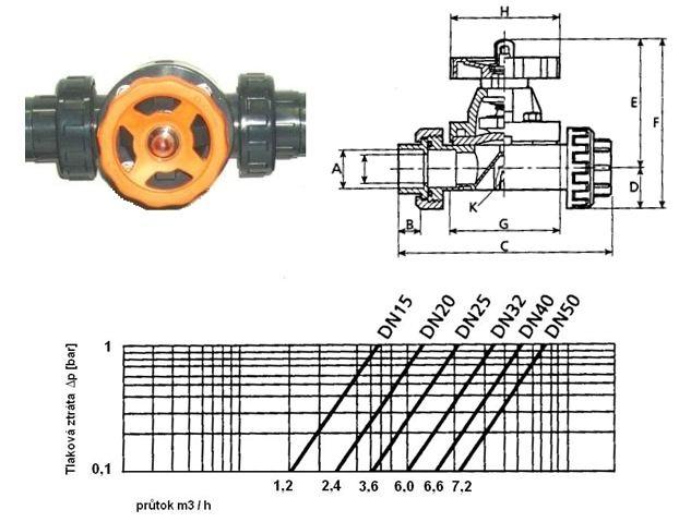 MV Membránový ventil